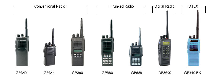 Radios available for hire at Sitelink